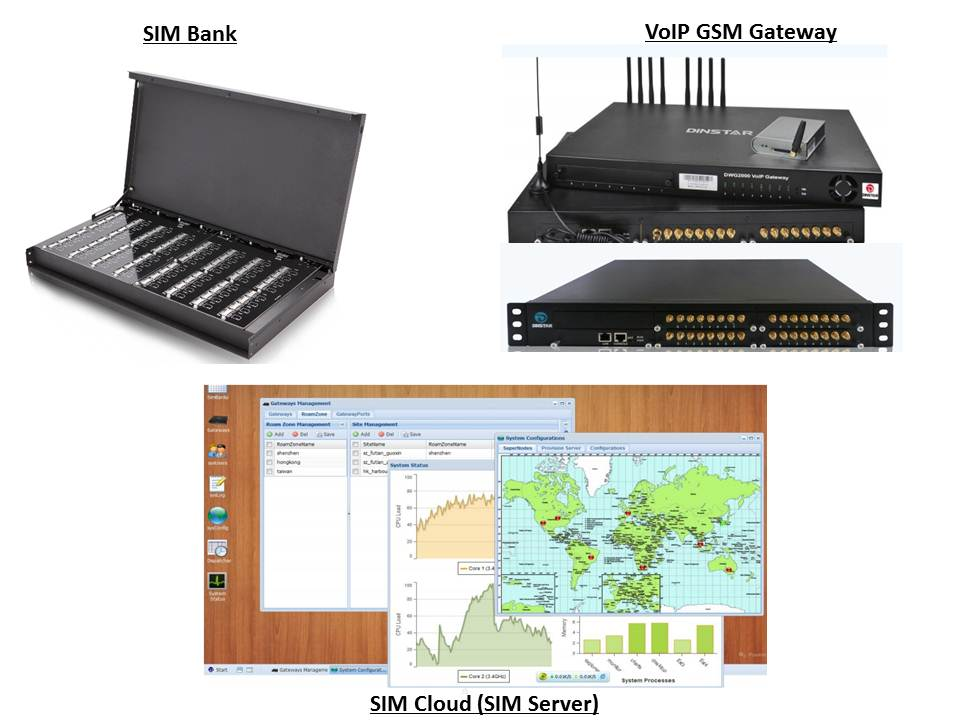 SIM Cloud_VoIP GSM Gateways_SIM Bank.JPG